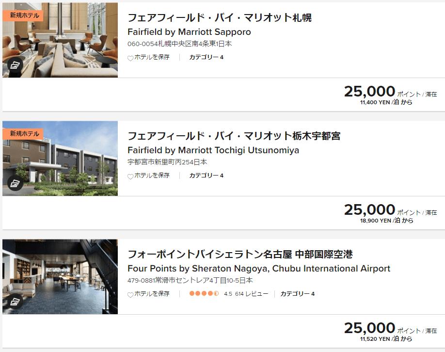 SPGアメックスのカテゴリー4のホテル料金